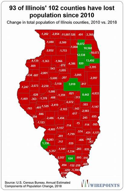 Illinois Population Counties Lost Since County Map