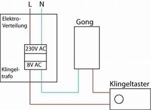Klingel Anschließen 2 Kabel : good old t rklingel goes smart connected smarthome ~ A.2002-acura-tl-radio.info Haus und Dekorationen