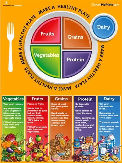 nutrition poster guide nutritioneducationstorecom