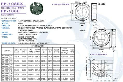 tube axial fan catalogue axial fan