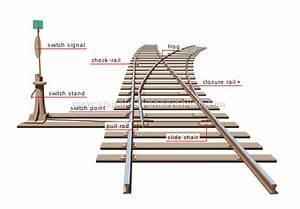 Transport  U0026 Machinery    Rail Transport    Railroad Track