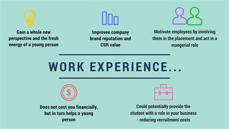 What You Learnt From Your Work Experience by Work Experience Central Berkshire Education Business