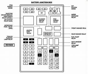 2002 Ford Excursion Fuse Panel Diagram