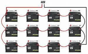 Batterie En Serie : branchement d 39 un parc de batteries solaires en 48v wattuneed ~ Medecine-chirurgie-esthetiques.com Avis de Voitures
