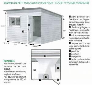 Plan Poulailler 5 Poules : mon bo poulailler plan de poulailler pinterest ~ Premium-room.com Idées de Décoration