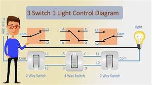 3 Switch 1 Light Control Diagram