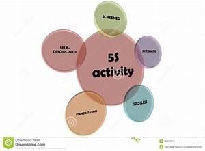 5s Activity Stock Illustration Illustration Of Spotless