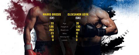 Lielākais notikums Latvijas boksā jau šajās brīvdienās ...