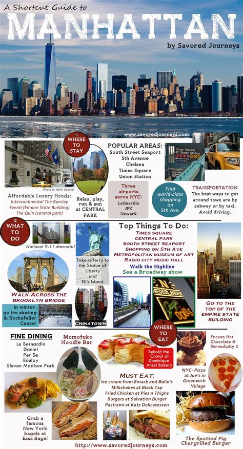 Shortcut Travel Guide To Manhattan, Nyc  Savored Journeys