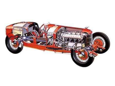 Alfa Romeo Tipo P2 192425