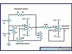 Frequency Modulated Waveform Generation Circuit Design