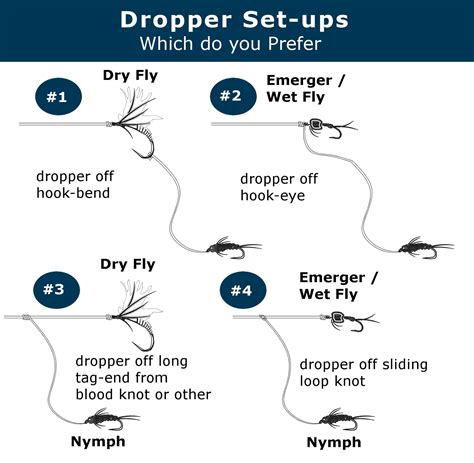 cutthroat furled leaders fly fishing dry fly dropper