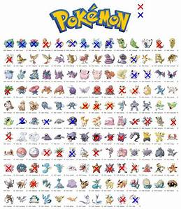 File Generation 1 Pokemon List