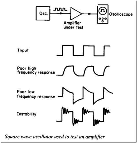Integrated Circuit Course Square Wave Oscillators