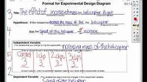 E D D  Format For Experimental Design Diagram