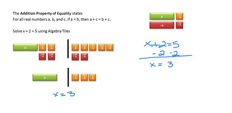 algebra tiles solving equations combining like terms using algebra tiles worksheet using