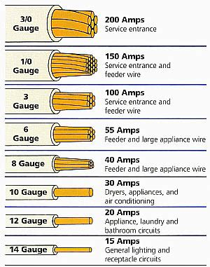 electrical experts tractor restoration tips tricks