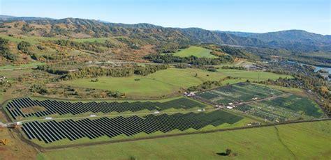 Отзывы о торговомонтажной фирме Солнечная энергия+ Строительство ГорноАлтайск