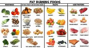 33 proven weight loss foods fast in 3 days will