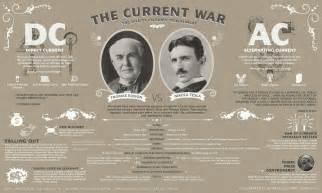 Nikola Tesla Light Bulb by Nikola Tesla More Than A Mad Scientist The Whispering