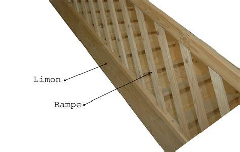 composition d un escalier c 244 t 233 s limons re escalier droit en kit