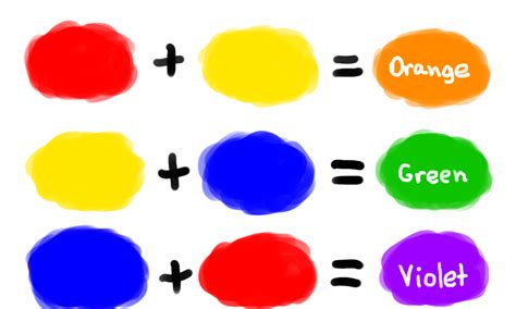 primary colors song with sesame quot three primary colours quot
