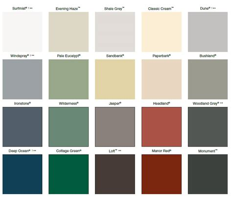 what color is zinc earth and outdoor centres garden supplies in perth