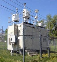 air monitoring chattanoogahamilton country air