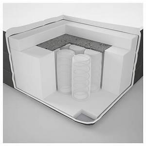 Matratze 60x120 Ikea : ikea h v g taschenfederkernmatratze 2019 ~ Eleganceandgraceweddings.com Haus und Dekorationen