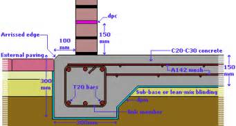 Standard Floor Slab Thickness by Reinforcing In Concrete Slab Raft