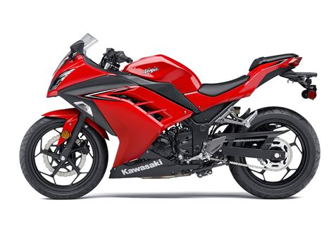 2016 Kawasaki Ninja 300 Review