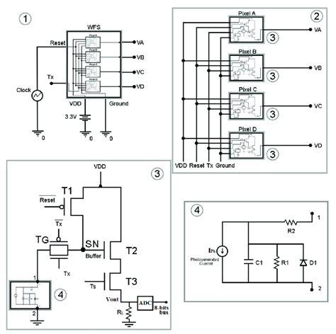 Schematics The Wavefront Sensor Wfs Electronic