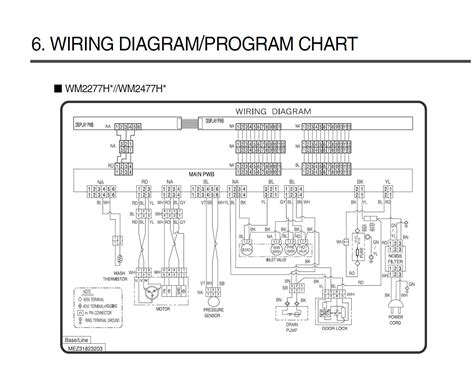 lg washer wire harness 22 wiring diagram images wiring