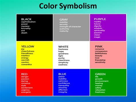 color symbolism directions brainstorm  list
