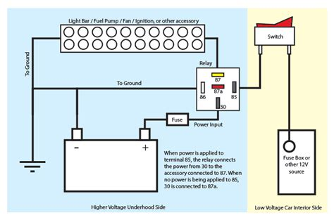 Using Relays Automotive Wiring