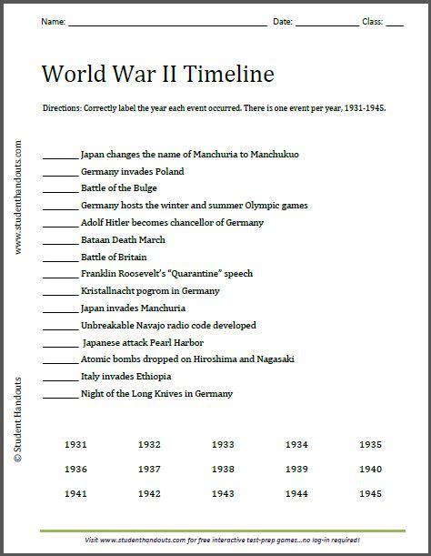 6th grade history worksheets pdf mr proehl s social
