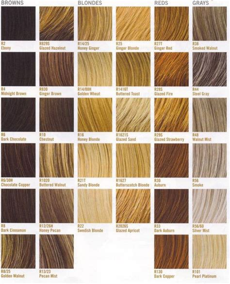 Hair Colors List Pictures by Different Color Hair Http Www Haircolorer Xyz