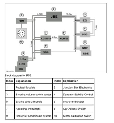 wiring diagram 2010 bmw 328i wiring diagrams