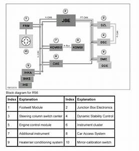 Electrical The Foot Well Module  Functions  Problems