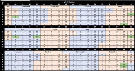rail calendar prb consulting