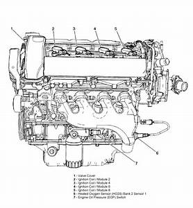2006 Dts Engine Diagram  Wiring Diagram  Amazing Wiring