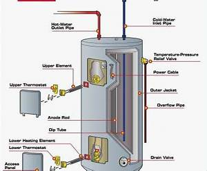 Apcom Water Heater Thermostat Wiring Diagram. apcom wh10 a ... on hatco booster heater wiring diagram, rv water heater wiring diagram, tankless water heater wiring diagram, water heater to breaker wiring, water heater burner diagram, water heater pilot light diagram, state water heater wiring diagram, water heater 240v wiring-diagram, mr. heater diagram, bradford white water heater parts diagram, atwood water heater wiring diagram, richmond water heater wiring diagram, gas water heater thermostat diagram, bradford white water heater wiring diagram, water heater element wiring diagram, hot water boiler heating system diagram, ge water heater wiring diagram, water heater switch wiring diagram, reliance water heater wiring diagram, water heater electrical diagram,