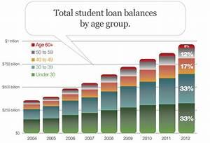 Real Student Debt Stories Student Debt Crisis   Autos Post