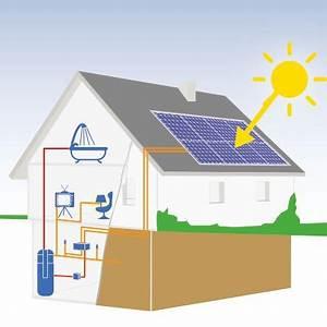 Solaranlage Für Gartenhaus : solaranlage gartenhaus 220v dynamische amortisationsrechnung formel ~ Whattoseeinmadrid.com Haus und Dekorationen