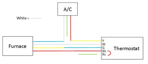 hvac wireless thermostat  wire substitute home