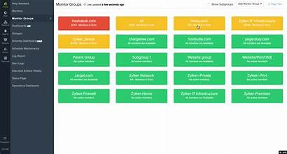 Monitor Groups Dashboard Help Groups1