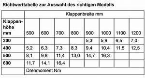 Elastizität Berechnen : dichte vom stahl metallschneidemaschine ~ Themetempest.com Abrechnung