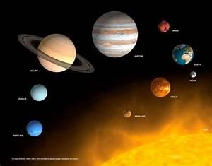 Новые подробные карты Солнечной системы