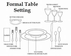 Place Setting Diagram Printable
