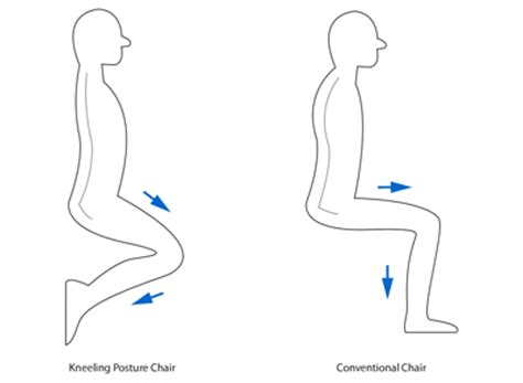 orthopeadic ergonomic ggi kneeling chair gas lift steel